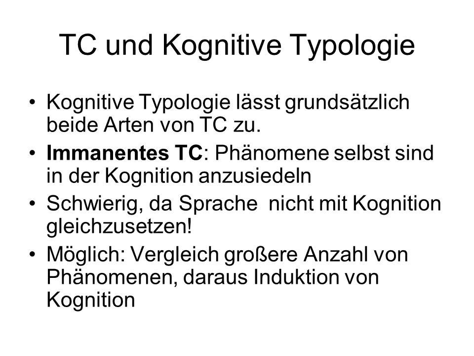 TC und Kognitive Typologie Kognitive Typologie lässt grundsätzlich beide Arten von TC zu. Immanentes TC: Phänomene selbst sind in der Kognition anzusi