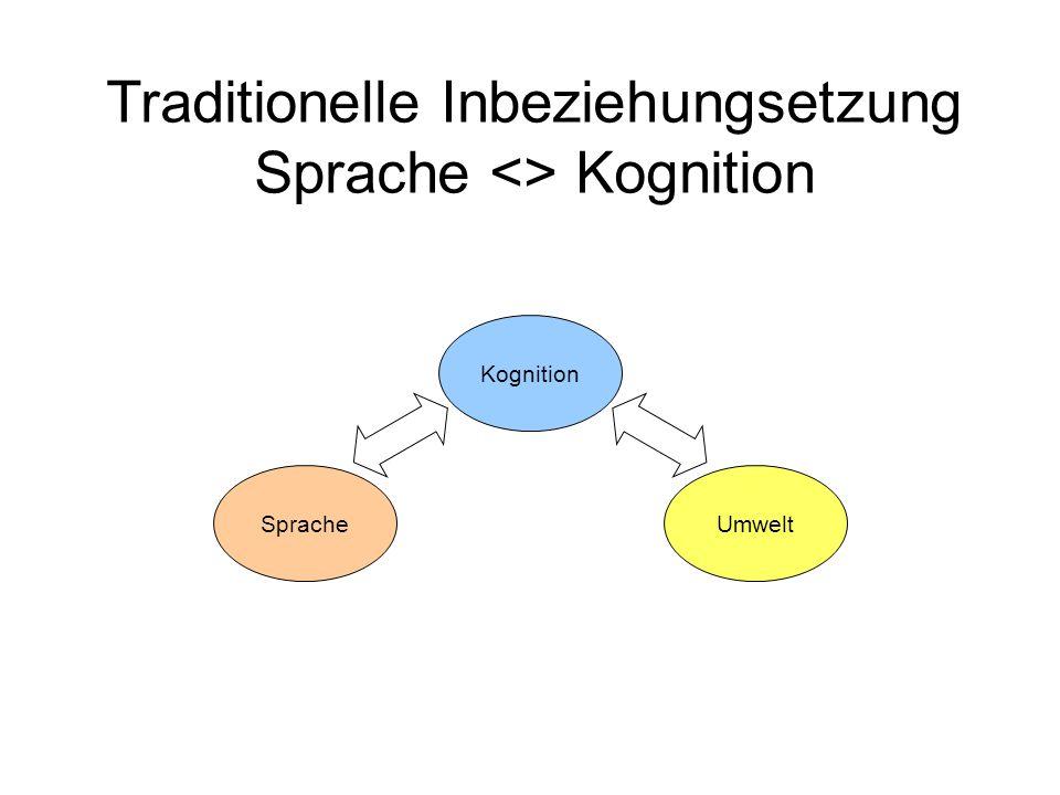 Sprache Neuronales Netz Sen- sorik k(Umwelt) Umwelt Im Detail (Interaktion zentraler Bereich der Kognition <> Sprache): Top-down (Anti-Whorf) Bottom-up (Whorf)