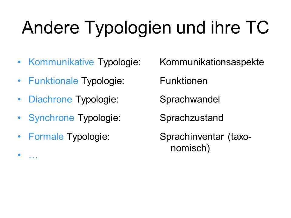 Andere Typologien und ihre TC Kommunikative Typologie: Funktionale Typologie: Diachrone Typologie: Synchrone Typologie: Formale Typologie: … Kommunika