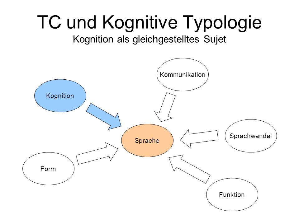 TC und Kognitive Typologie Kognition als gleichgestelltes Sujet Form Sprachwandel Funktion Kommunikation Sprache Kognition