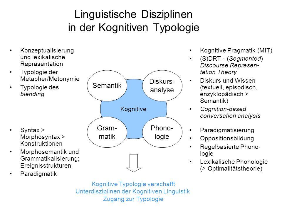 Kognitive Linguistische Disziplinen in der Kognitiven Typologie Gram- matik Syntax > Morphosyntax > Konstruktionen Morphosemantik und Grammatikalisier