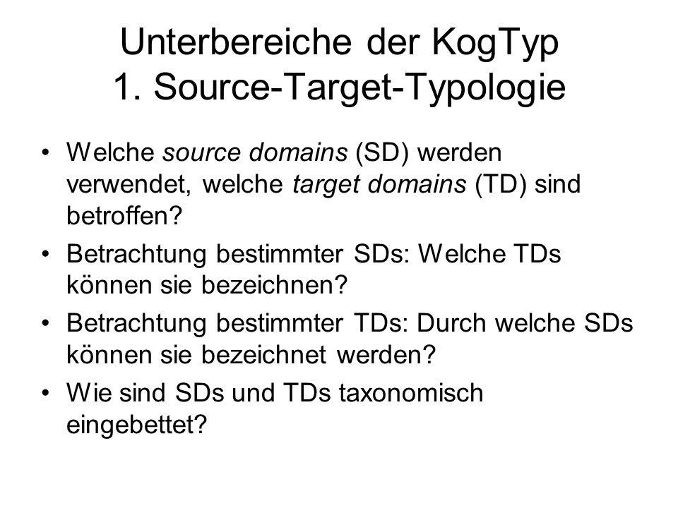 Unterbereiche der KogTyp 1. Source-Target-Typologie Welche source domains (SD) werden verwendet, welche target domains (TD) sind betroffen? Betrachtun