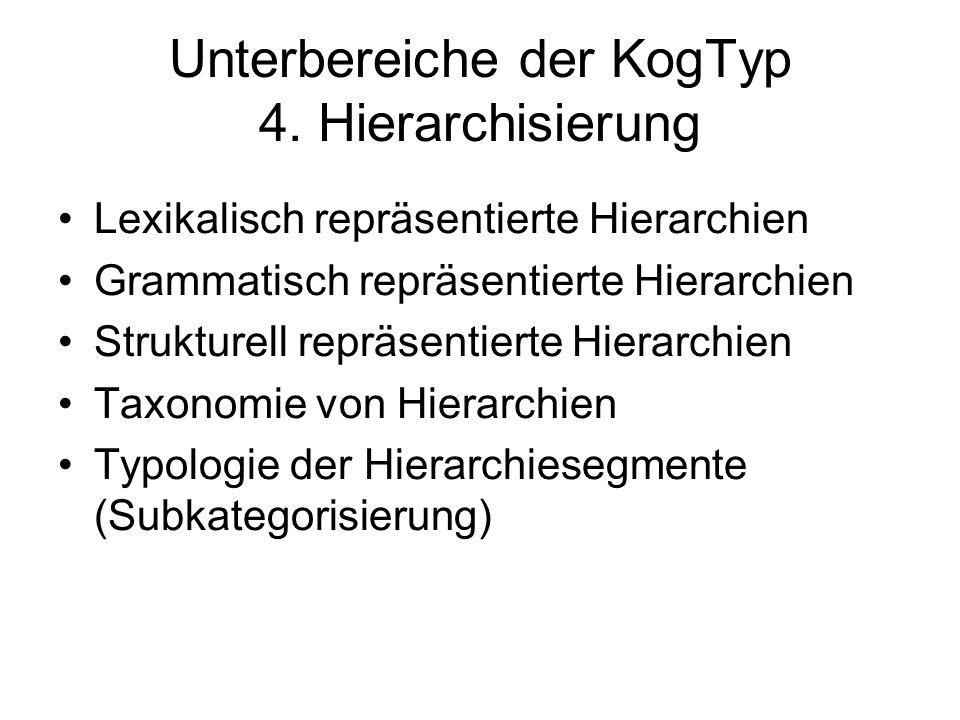 Unterbereiche der KogTyp 4. Hierarchisierung Lexikalisch repräsentierte Hierarchien Grammatisch repräsentierte Hierarchien Strukturell repräsentierte