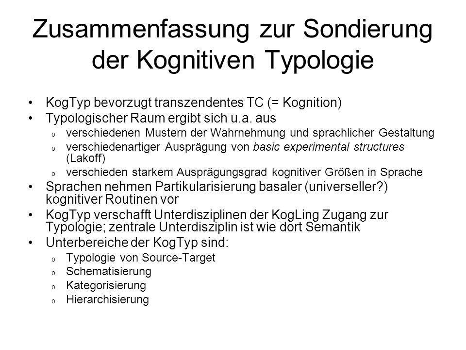 Zusammenfassung zur Sondierung der Kognitiven Typologie KogTyp bevorzugt transzendentes TC (= Kognition) Typologischer Raum ergibt sich u.a. aus o ver
