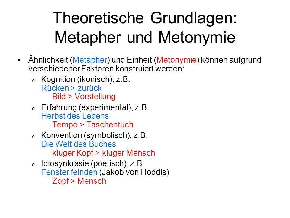 Theoretische Grundlagen: Metapher und Metonymie Ähnlichkeit (Metapher) und Einheit (Metonymie) können aufgrund verschiedener Faktoren konstruiert werd