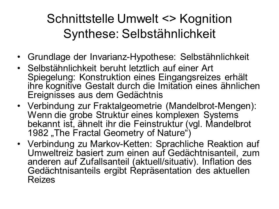 Schnittstelle Umwelt <> Kognition Synthese: Selbstähnlichkeit Grundlage der Invarianz-Hypothese: Selbstähnlichkeit Selbstähnlichkeit beruht letztlich