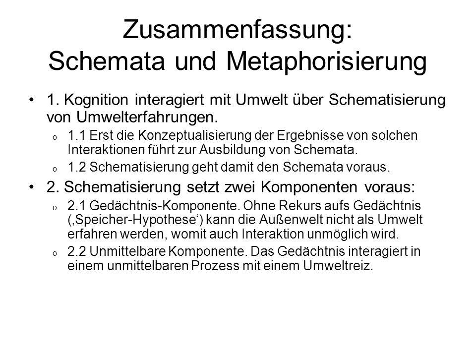Zusammenfassung: Schemata und Metaphorisierung 1. Kognition interagiert mit Umwelt über Schematisierung von Umwelterfahrungen. o 1.1 Erst die Konzeptu