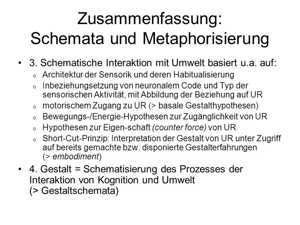 Zusammenfassung: Schemata und Metaphorisierung 3. Schematische Interaktion mit Umwelt basiert u.a. auf: o Architektur der Sensorik und deren Habituali