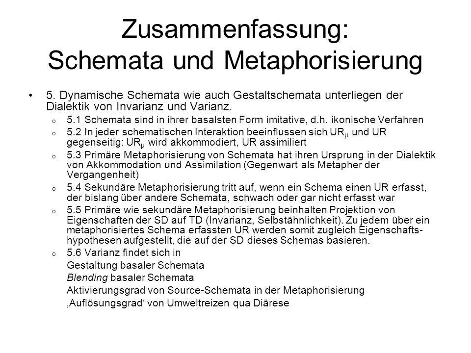 Zusammenfassung: Schemata und Metaphorisierung 5. Dynamische Schemata wie auch Gestaltschemata unterliegen der Dialektik von Invarianz und Varianz. o