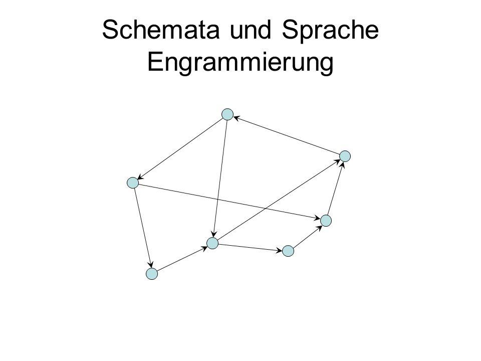 Schemata und Sprache Engrammierung