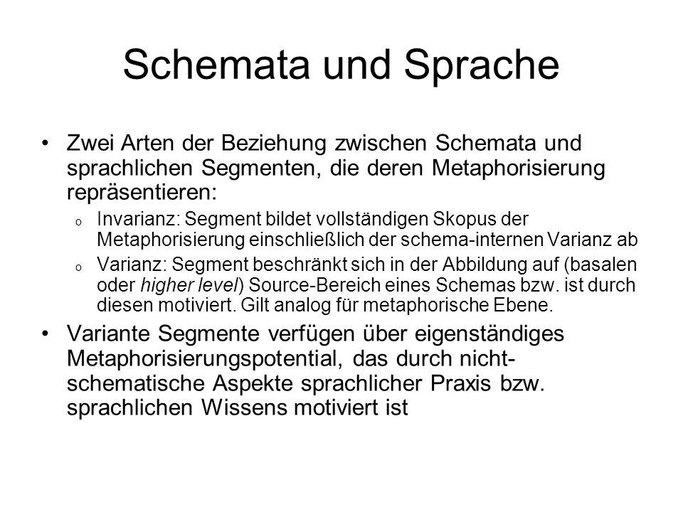 Schemata und Sprache Zwei Arten der Beziehung zwischen Schemata und sprachlichen Segmenten, die deren Metaphorisierung repräsentieren: o Invarianz: Se