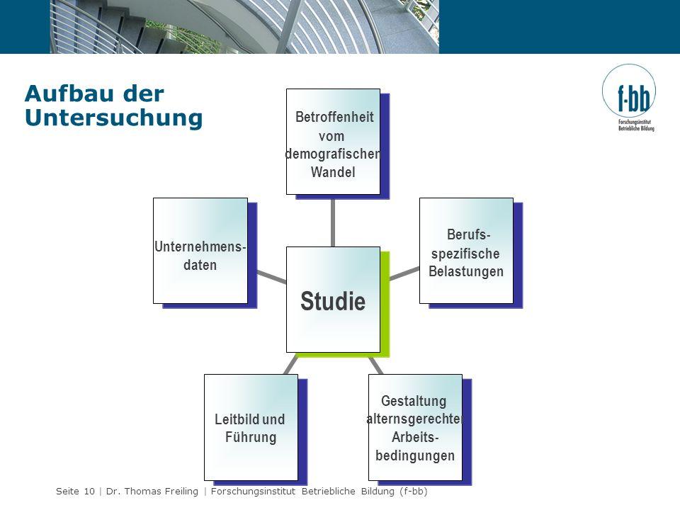Seite 10 | Dr. Thomas Freiling | Forschungsinstitut Betriebliche Bildung (f-bb) Aufbau der Untersuchung Studie Betroffenheit vom demografischen Wandel