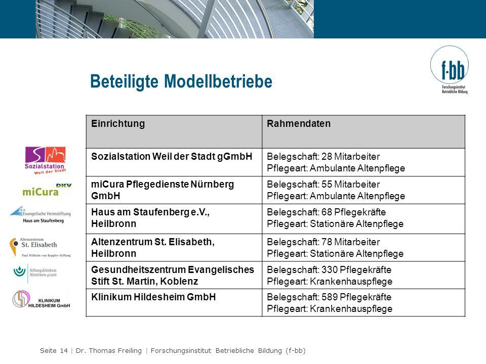 Seite 14 | Dr. Thomas Freiling | Forschungsinstitut Betriebliche Bildung (f-bb) Beteiligte Modellbetriebe EinrichtungRahmendaten Sozialstation Weil de