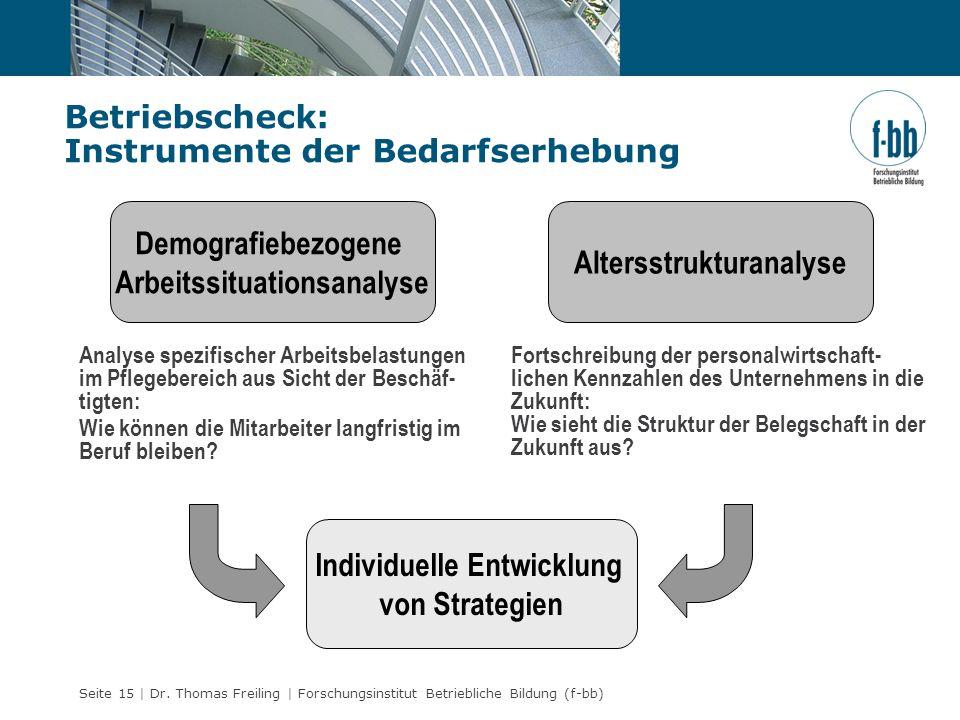Seite 15 | Dr. Thomas Freiling | Forschungsinstitut Betriebliche Bildung (f-bb) Betriebscheck: Instrumente der Bedarfserhebung Analyse spezifischer Ar