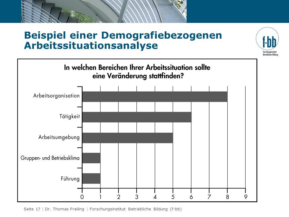 Seite 17 | Dr. Thomas Freiling | Forschungsinstitut Betriebliche Bildung (f-bb) Beispiel einer Demografiebezogenen Arbeitssituationsanalyse