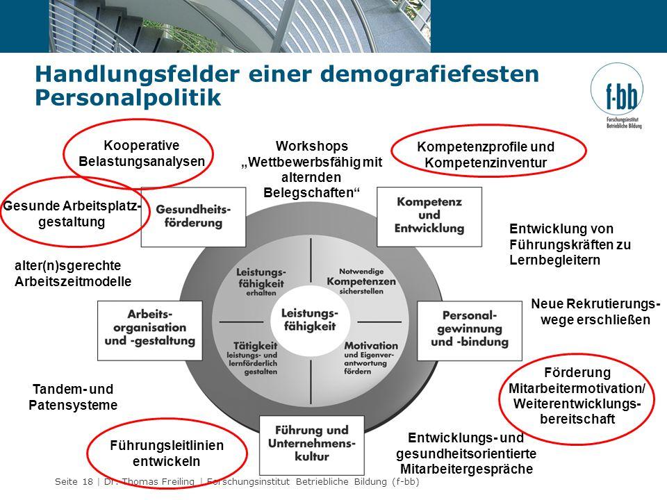 Seite 18 | Dr. Thomas Freiling | Forschungsinstitut Betriebliche Bildung (f-bb) Handlungsfelder einer demografiefesten Personalpolitik Workshops Wettb