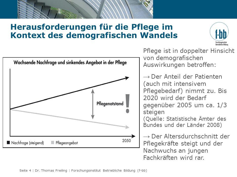 Seite 4 | Dr. Thomas Freiling | Forschungsinstitut Betriebliche Bildung (f-bb) Herausforderungen für die Pflege im Kontext des demografischen Wandels