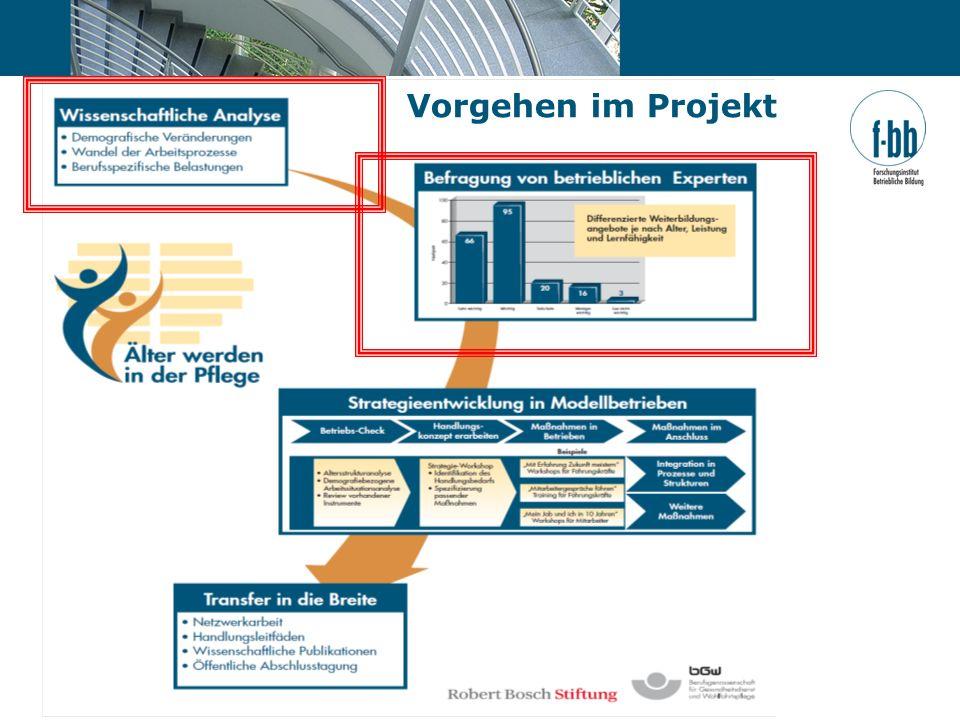 Seite 7 | Dr. Thomas Freiling | Forschungsinstitut Betriebliche Bildung (f-bb) Vorgehen im Projekt