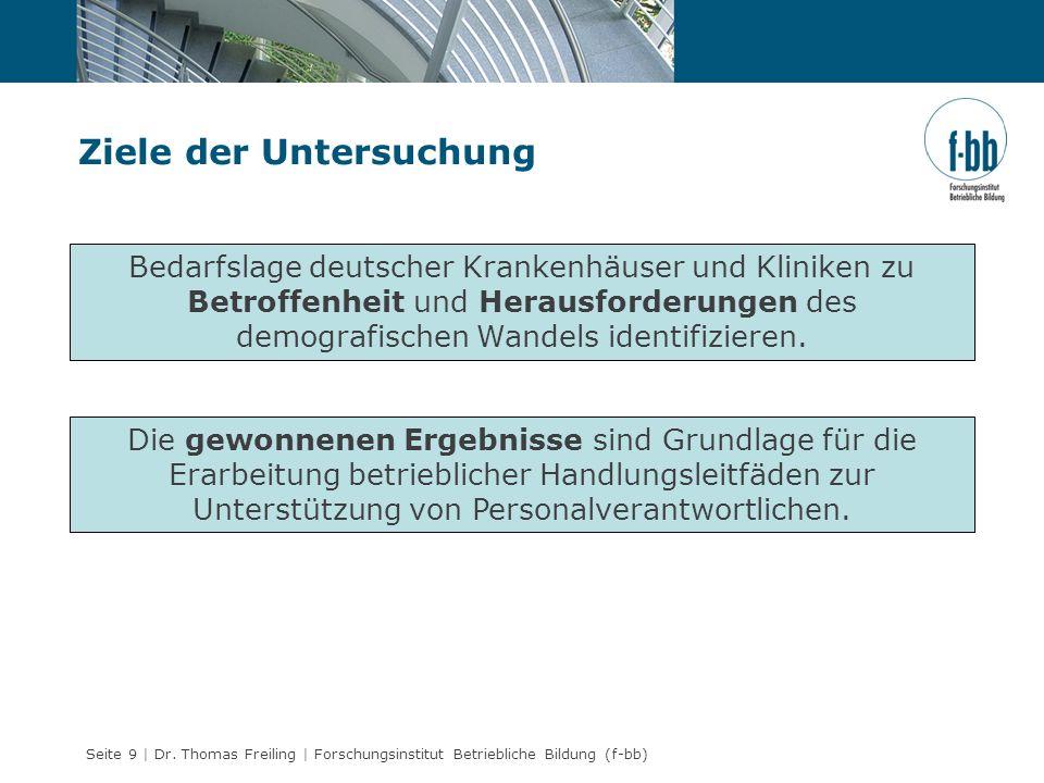 Seite 9 | Dr. Thomas Freiling | Forschungsinstitut Betriebliche Bildung (f-bb) Ziele der Untersuchung Bedarfslage deutscher Krankenhäuser und Kliniken