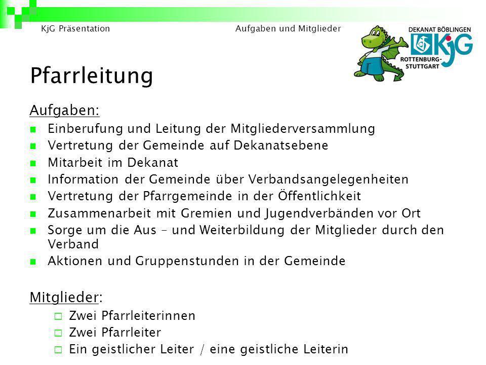 Aufgaben: Einberufung und Leitung der Mitgliederversammlung Vertretung der Gemeinde auf Dekanatsebene Mitarbeit im Dekanat Information der Gemeinde üb