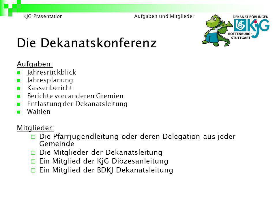 Die Dekanatskonferenz Aufgaben: Jahresrückblick Jahresplanung Kassenbericht Berichte von anderen Gremien Entlastung der Dekanatsleitung Wahlen Mitglie