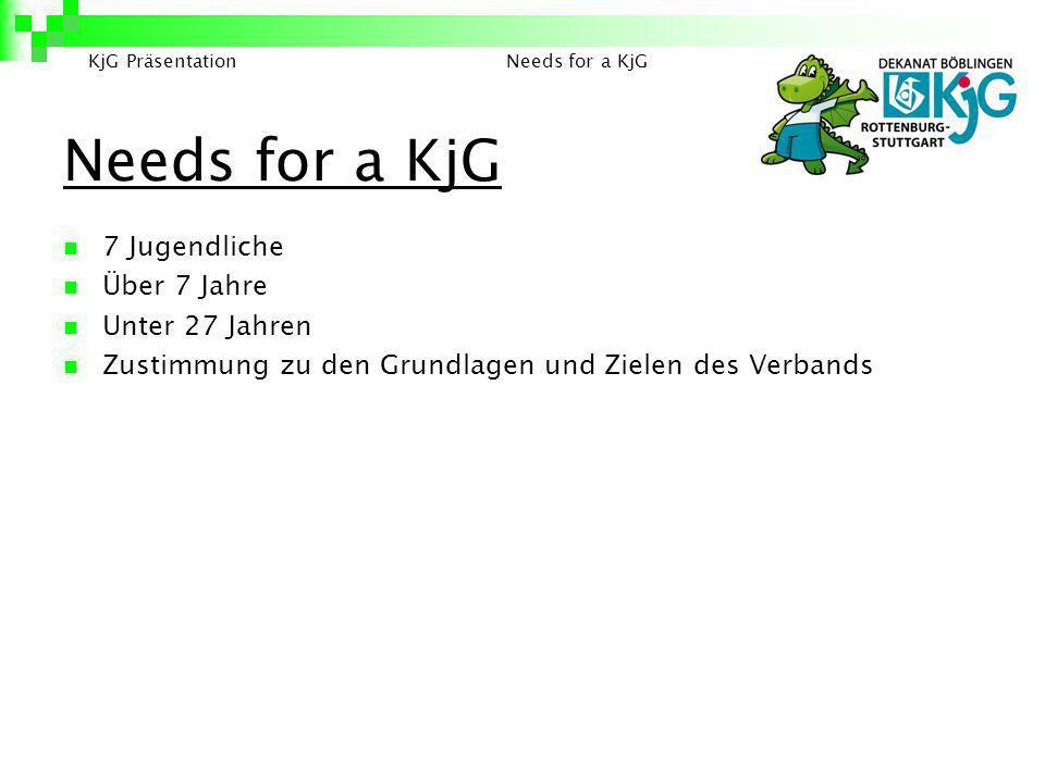 Needs for a KjG 7 Jugendliche Über 7 Jahre Unter 27 Jahren Zustimmung zu den Grundlagen und Zielen des Verbands KjG PräsentationNeeds for a KjG