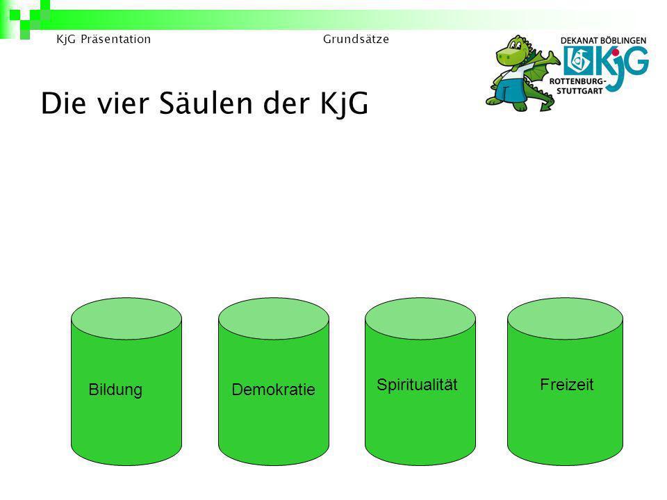 Die vier Säulen der KjG KjG PräsentationGrundsätze BildungDemokratie SpiritualitätFreizeit