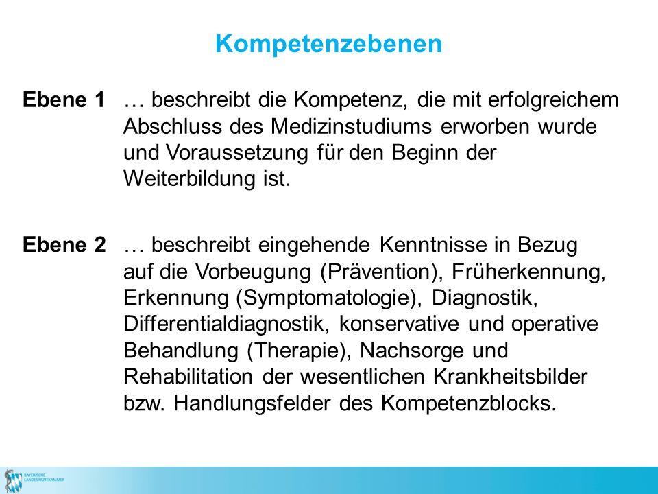 Kompetenzebenen Ebene 1… beschreibt die Kompetenz, die mit erfolgreichem Abschluss des Medizinstudiums erworben wurde und Voraussetzung für den Beginn der Weiterbildung ist.