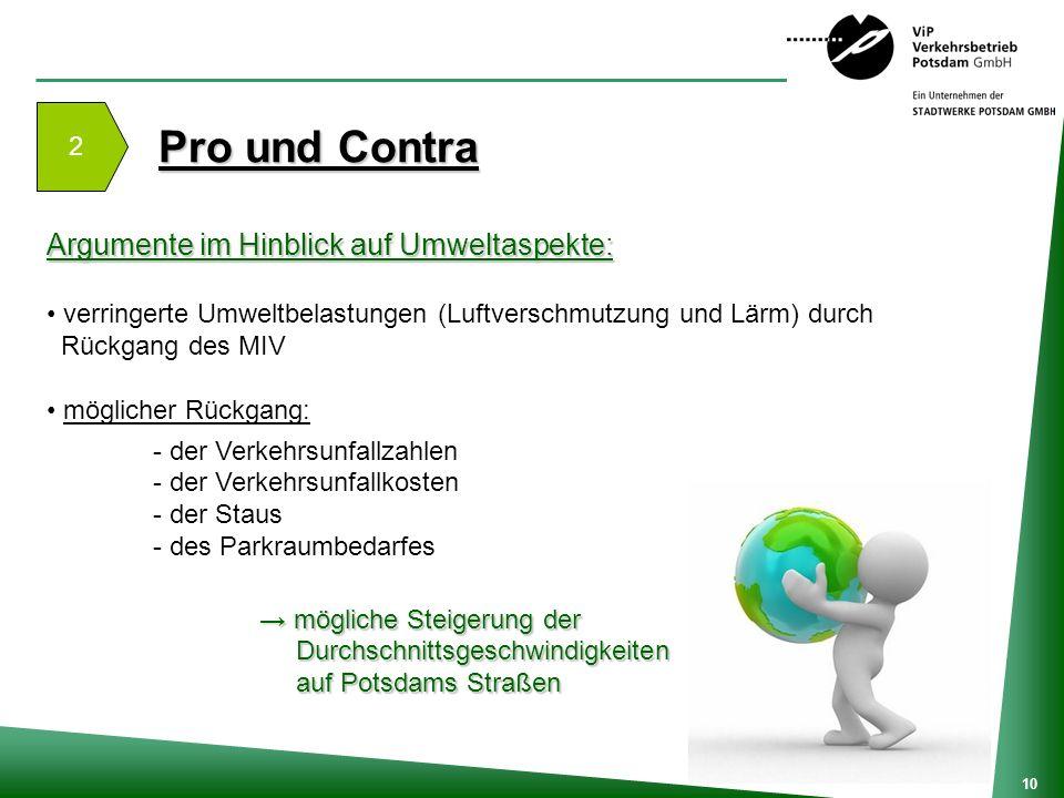 10 2 Pro und Contra Argumente im Hinblick auf Umweltaspekte: verringerte Umweltbelastungen (Luftverschmutzung und Lärm) durch Rückgang des MIV möglich