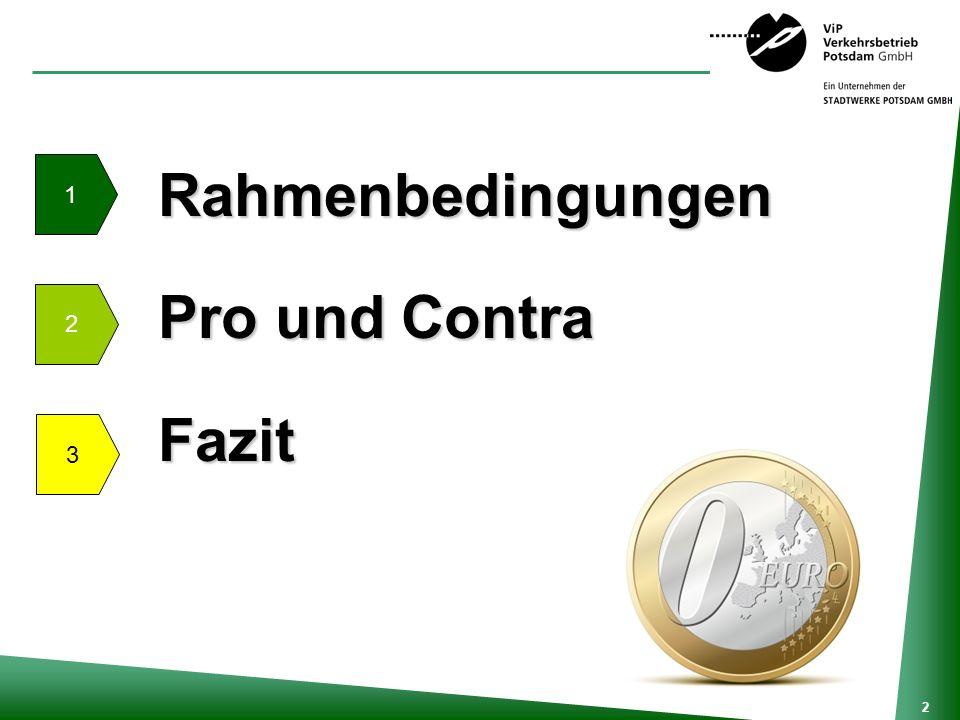 2 Rahmenbedingungen Pro und Contra Fazit 1 2 3