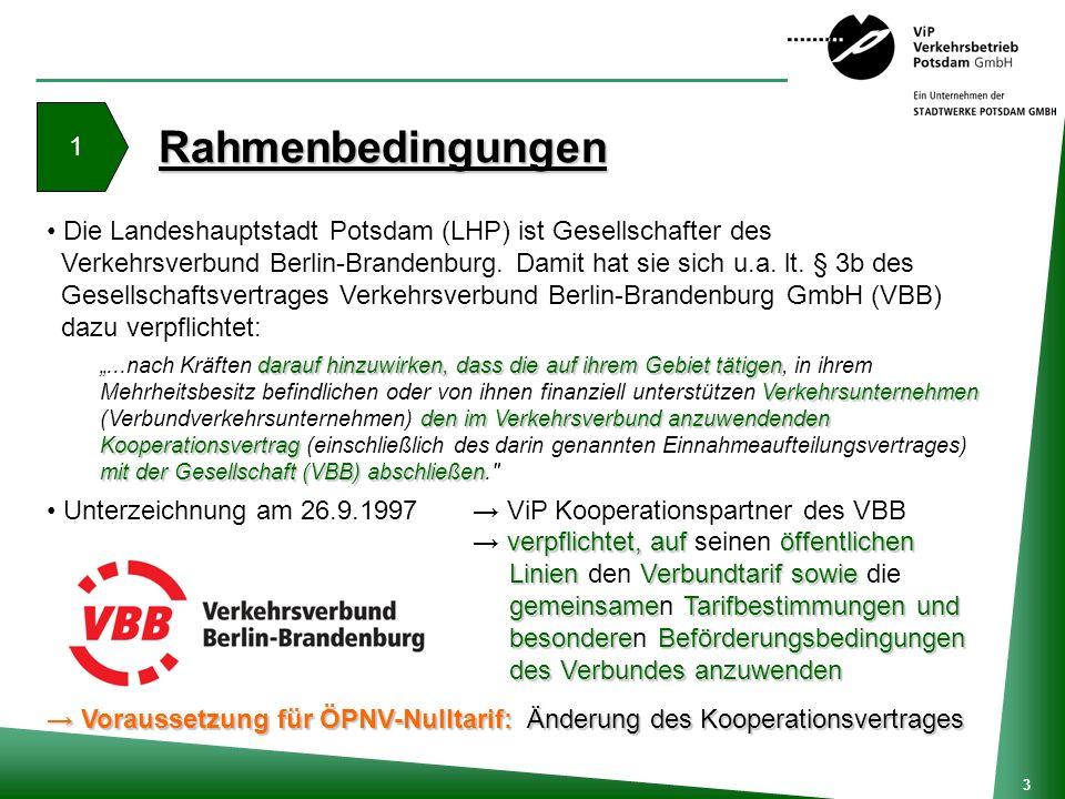 3 1 Rahmenbedingungen Die Landeshauptstadt Potsdam (LHP) ist Gesellschafter des Verkehrsverbund Berlin-Brandenburg. Damit hat sie sich u.a. lt. § 3b d