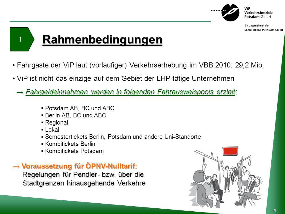 4 1 Rahmenbedingungen Fahrgäste der ViP laut (vorläufiger) Verkehrserhebung im VBB 2010: 29,2 Mio. ViP ist nicht das einzige auf dem Gebiet der LHP tä
