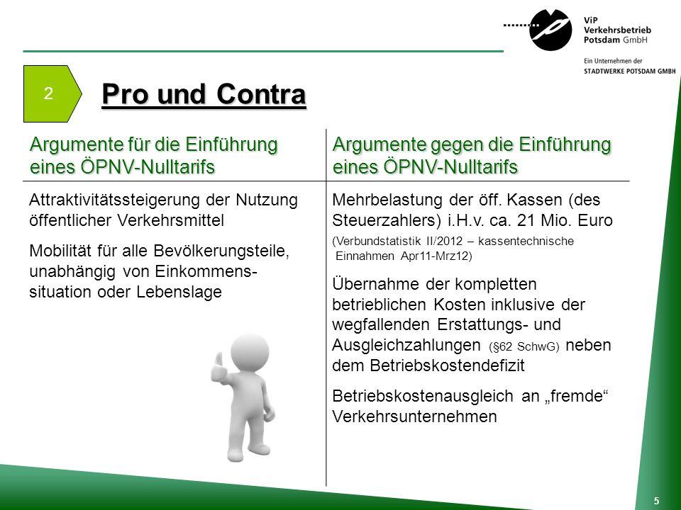5 2 Pro und Contra Argumente für die Einführung eines ÖPNV-Nulltarifs Argumente gegen die Einführung eines ÖPNV-Nulltarifs Attraktivitätssteigerung de