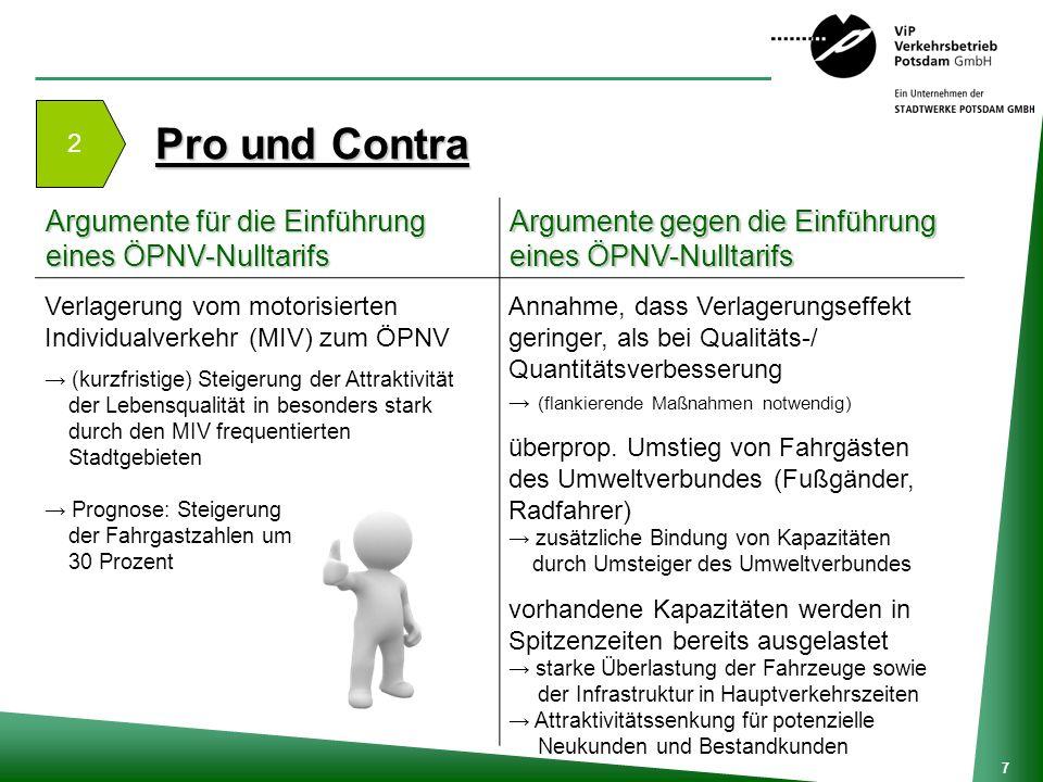 7 2 Pro und Contra Argumente für die Einführung eines ÖPNV-Nulltarifs Argumente gegen die Einführung eines ÖPNV-Nulltarifs Verlagerung vom motorisiert
