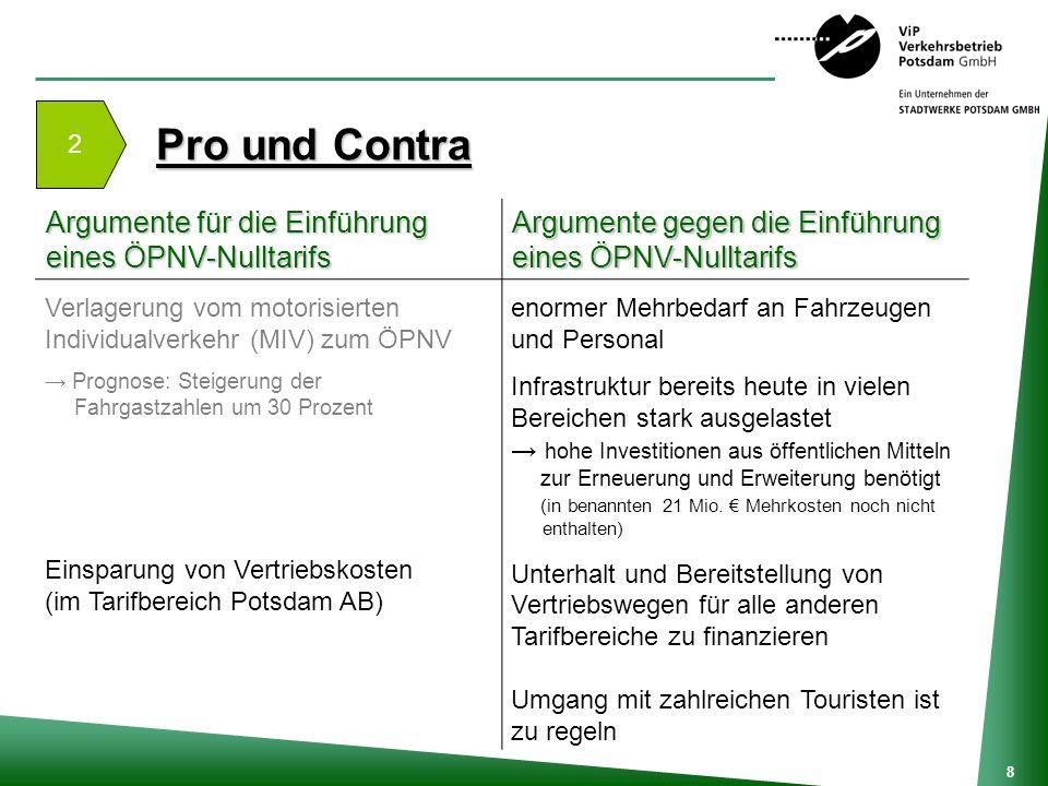 8 2 Pro und Contra Argumente für die Einführung eines ÖPNV-Nulltarifs Argumente gegen die Einführung eines ÖPNV-Nulltarifs Verlagerung vom motorisiert