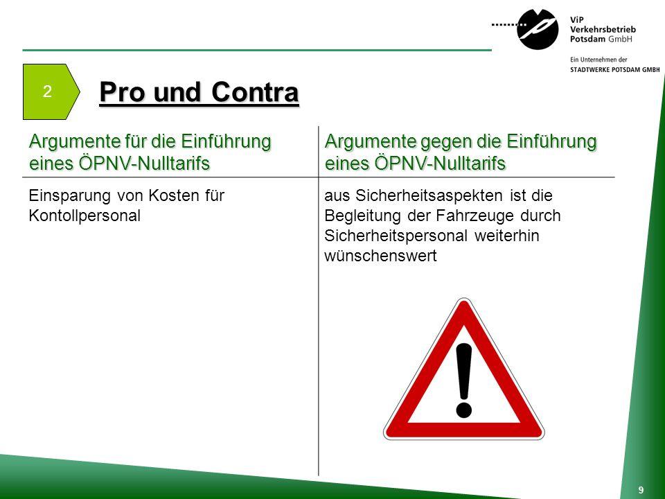 9 2 Pro und Contra Argumente für die Einführung eines ÖPNV-Nulltarifs Argumente gegen die Einführung eines ÖPNV-Nulltarifs Einsparung von Kosten für K