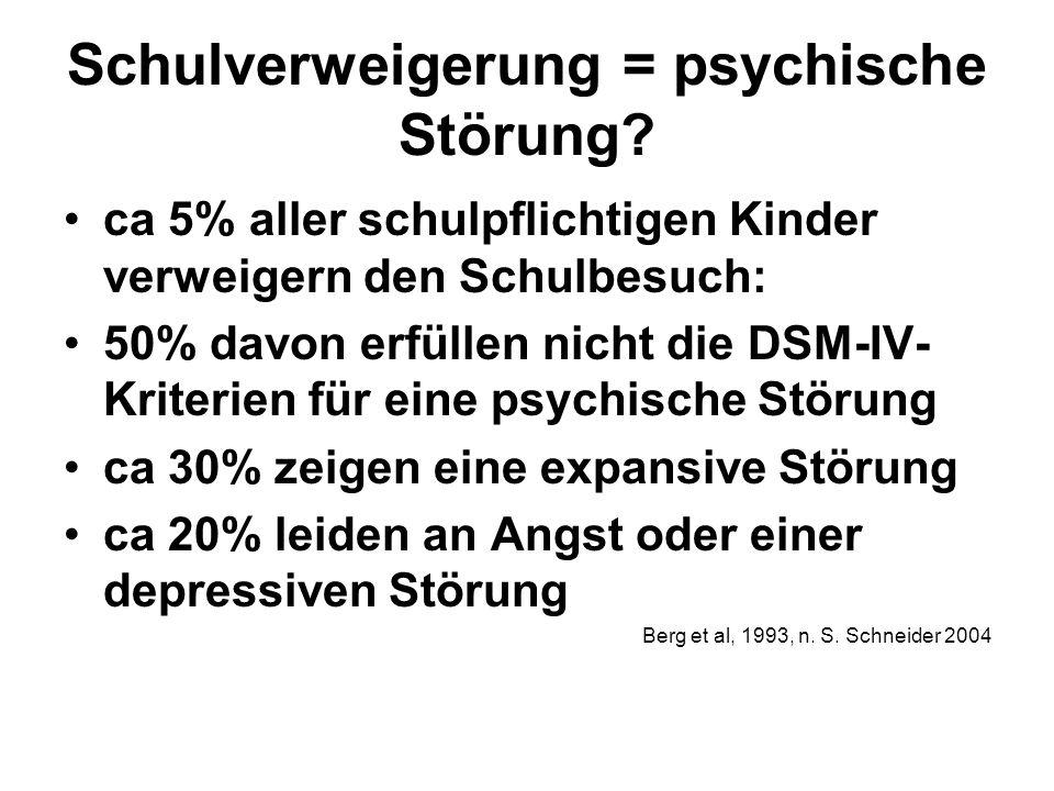Schulverweigerung = psychische Störung.