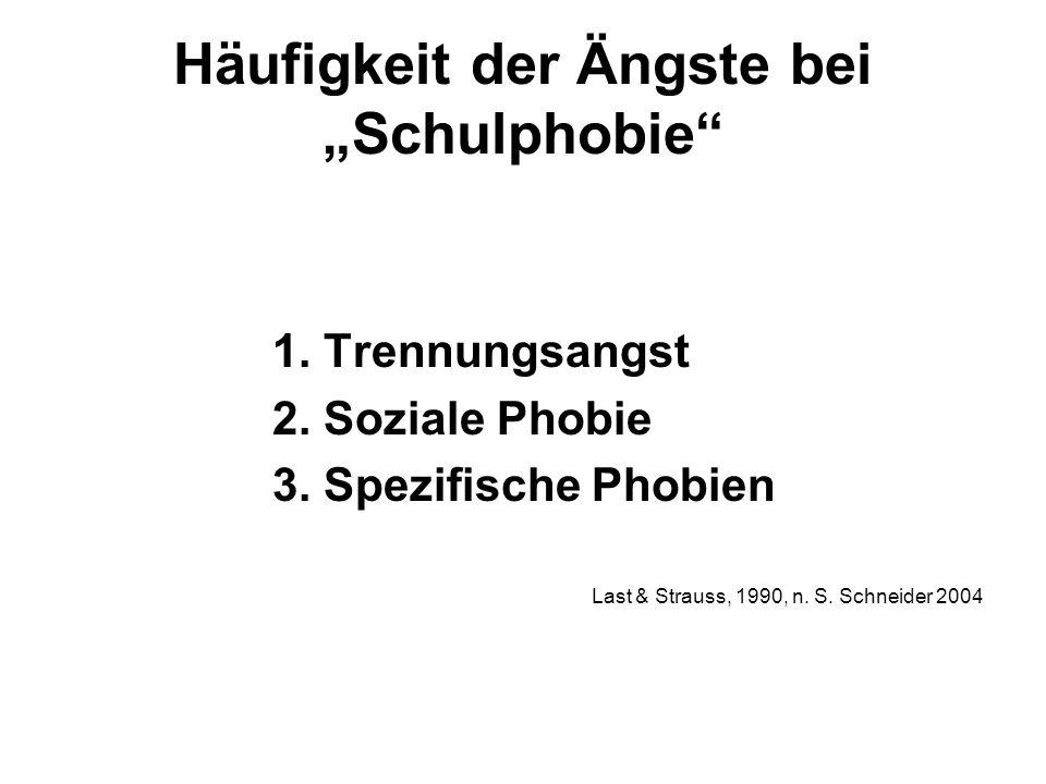Häufigkeit der Ängste bei Schulphobie 1.Trennungsangst 2.