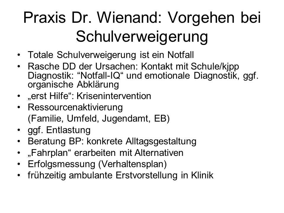 Praxis Dr.