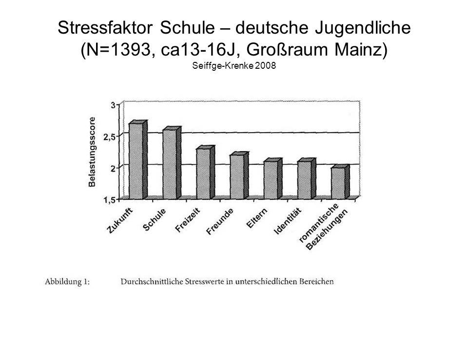 Zufriedenheit mit den Schulleistungen bei Eltern doppelt so hoch (9.