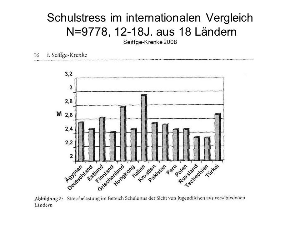 Schulstress im internationalen Vergleich N=9778, 12-18J. aus 18 Ländern Seiffge-Krenke 2008