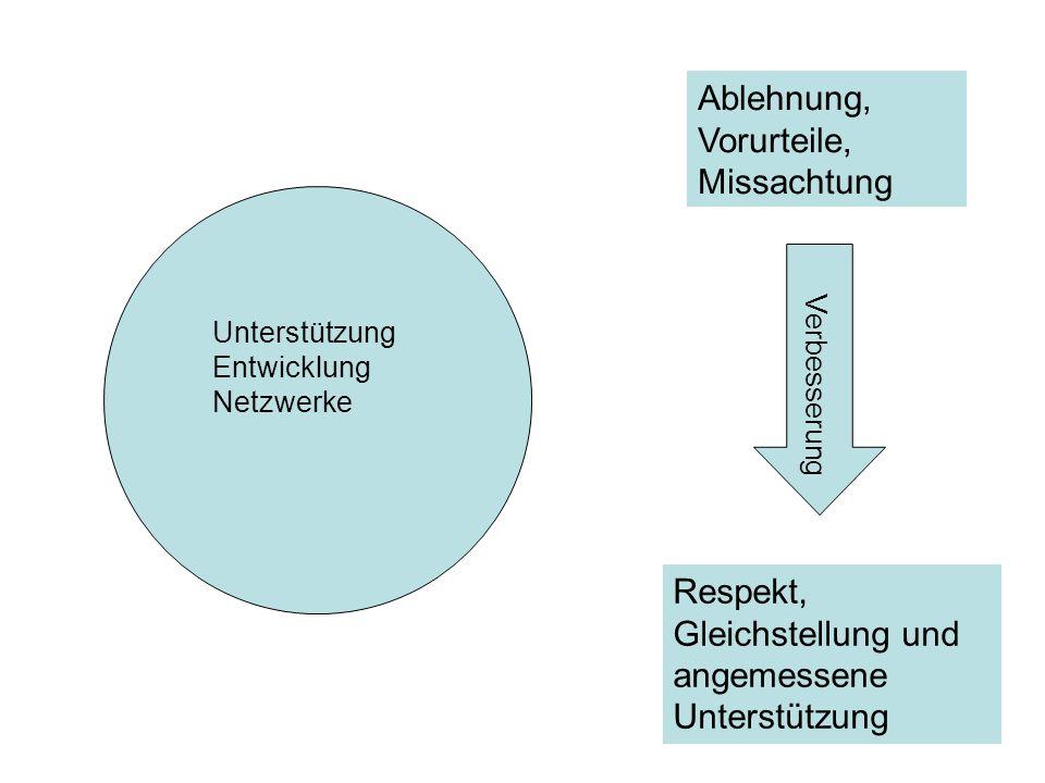 Unterstützung Entwicklung Netzwerke Ablehnung, Vorurteile, Missachtung Respekt, Gleichstellung und angemessene Unterstützung Verbesserung