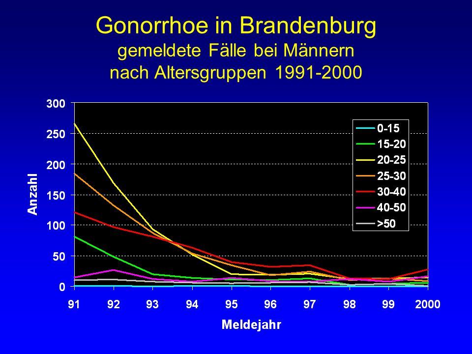 Gonorrhoe in Brandenburg gemeldete Fälle bei Männern nach Altersgruppen 1991-2000