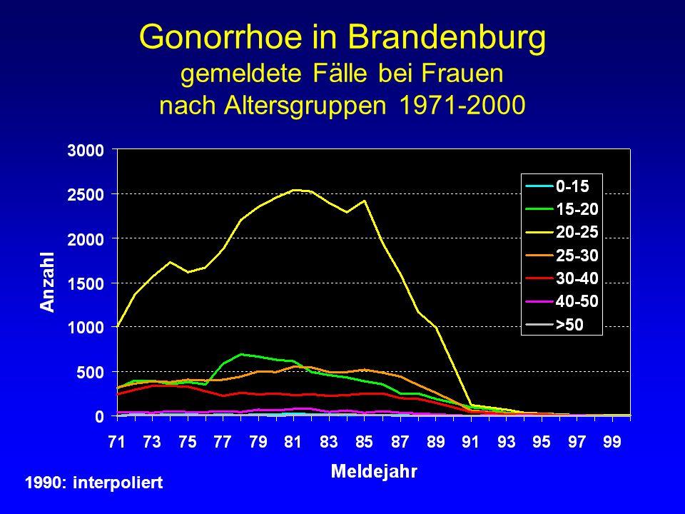 Gonorrhoe in Brandenburg gemeldete Fälle bei Frauen nach Altersgruppen 1971-2000 1990: interpoliert