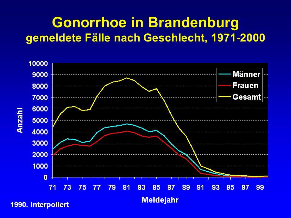 Gonorrhoe in Brandenburg gemeldete Fälle nach Geschlecht, 1971-2000 1990. interpoliert