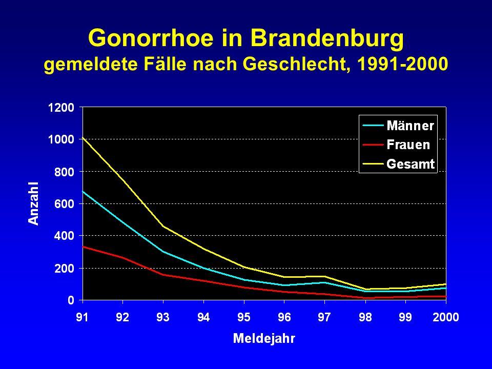 Gonorrhoe in Brandenburg gemeldete Fälle nach Geschlecht, 1991-2000