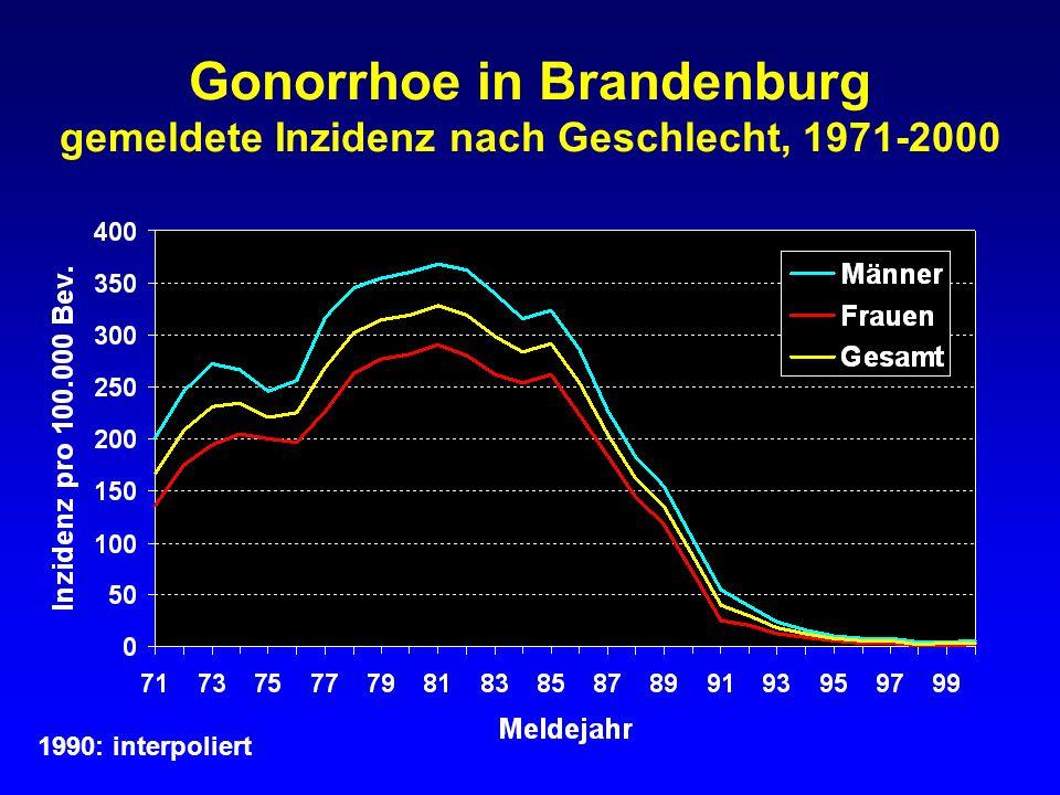 Gonorrhoe in Brandenburg gemeldete Inzidenz nach Geschlecht, 1971-2000 1990: interpoliert