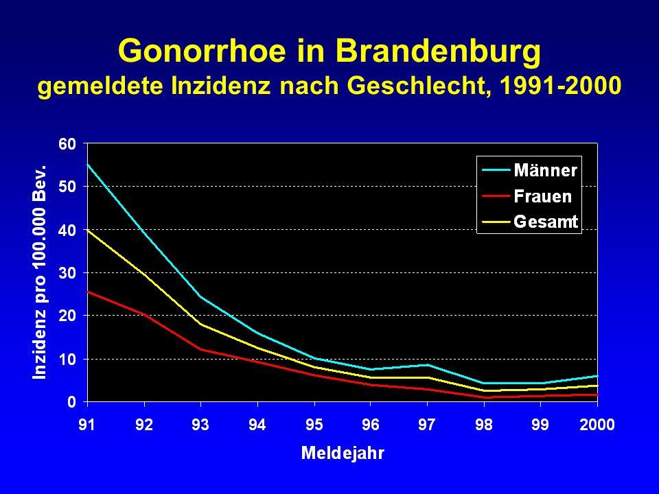 Gonorrhoe in Brandenburg gemeldete Inzidenz nach Geschlecht, 1991-2000