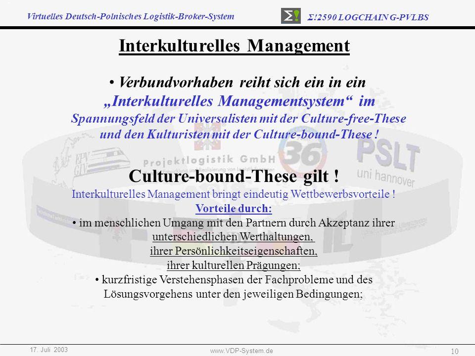 Virtuelles Deutsch-Polnisches Logistik-Broker-System Σ!2590 LOGCHAIN G-PVLBS 17. Juli 2003 www.VDP-System.de 10 Verbundvorhaben reiht sich ein in ein