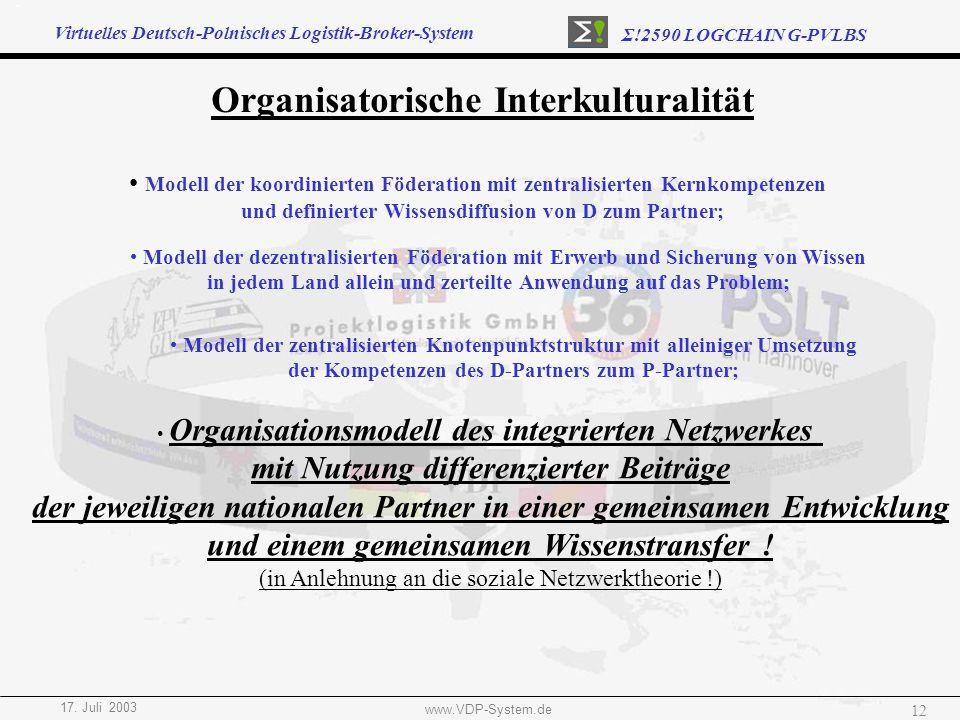 Virtuelles Deutsch-Polnisches Logistik-Broker-System Σ!2590 LOGCHAIN G-PVLBS 17. Juli 2003 www.VDP-System.de 12 Organisatorische Interkulturalität Mod